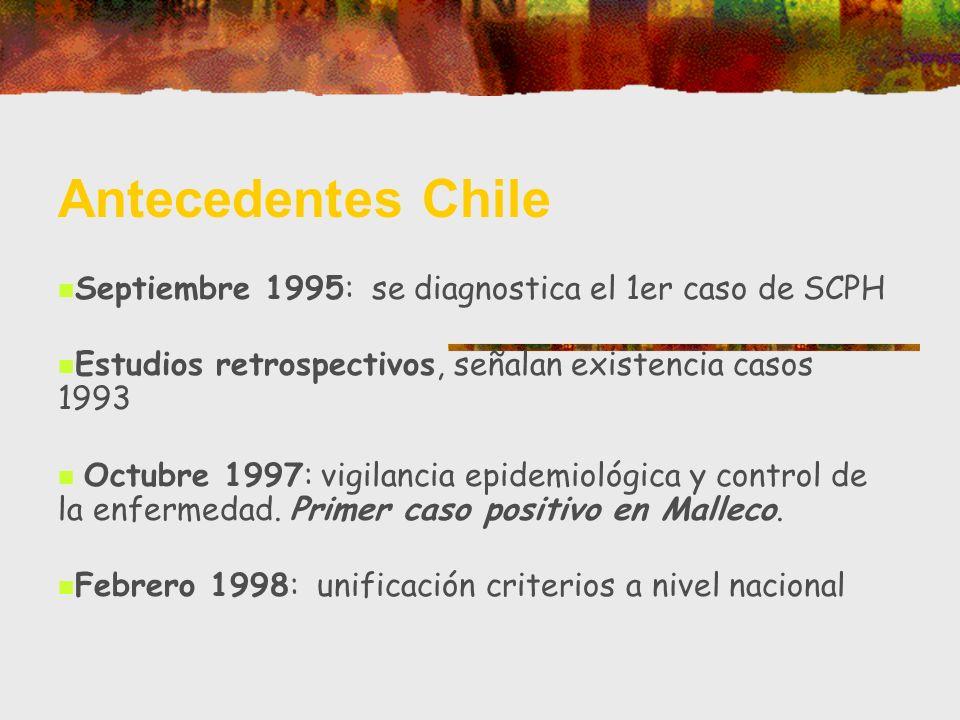 Antecedentes Chile Septiembre 1995: se diagnostica el 1er caso de SCPH Estudios retrospectivos, señalan existencia casos 1993 Octubre 1997: vigilancia