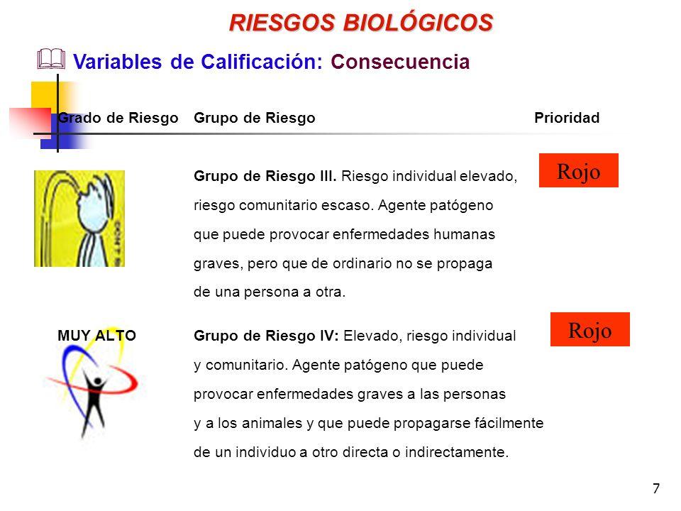 7 Grado de RiesgoGrupo de RiesgoPrioridad ALTOGrupo de Riesgo III.
