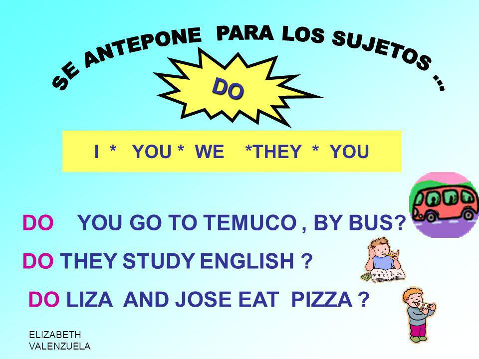 ELIZABETH VALENZUELA DO YOU GO TO TEMUCO, BY BUS. DO THEY STUDY ENGLISH .