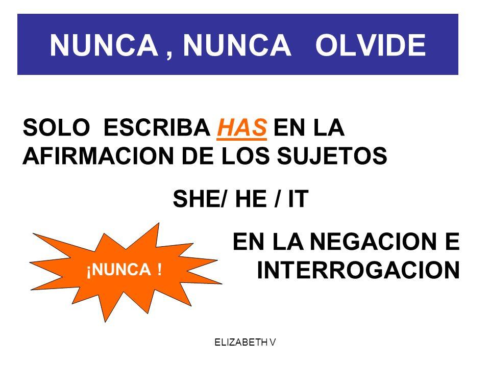 ELIZABETH V NUNCA, NUNCA OLVIDE SOLO ESCRIBA HAS EN LA AFIRMACION DE LOS SUJETOS SHE/ HE / IT EN LA NEGACION E INTERROGACION ¡NUNCA !