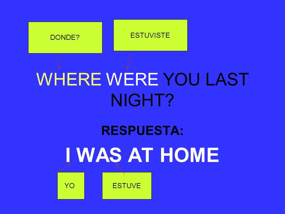 WHERE WERE YOU LAST NIGHT? RESPUESTA: I WAS AT HOME DONDE? ESTUVISTE YOESTUVE