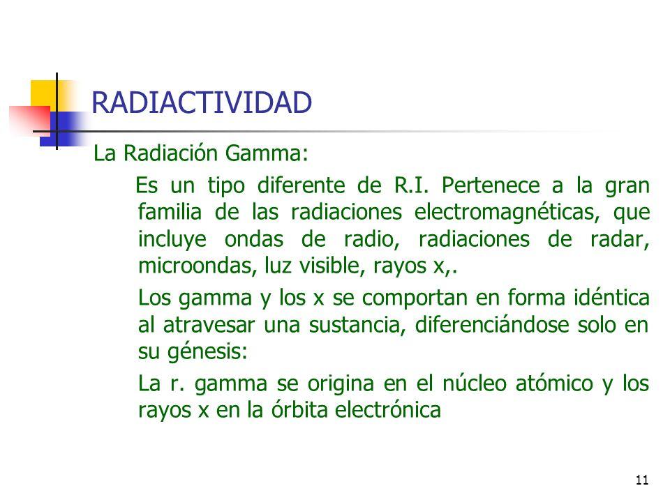 11 RADIACTIVIDAD La Radiación Gamma: Es un tipo diferente de R.I. Pertenece a la gran familia de las radiaciones electromagnéticas, que incluye ondas