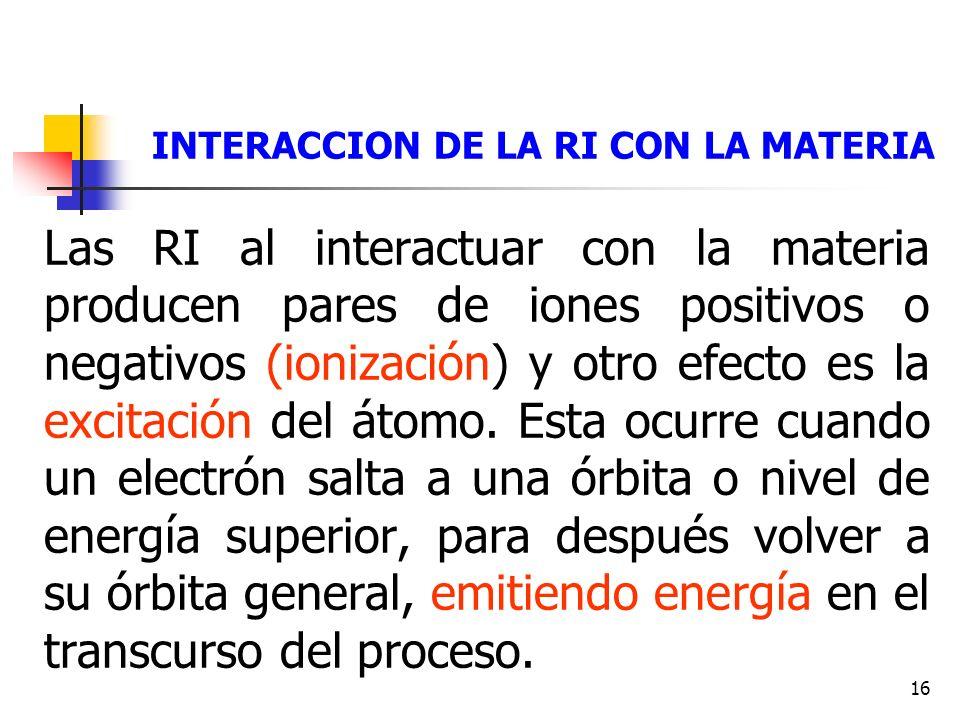 16 INTERACCION DE LA RI CON LA MATERIA Las RI al interactuar con la materia producen pares de iones positivos o negativos (ionización) y otro efecto e