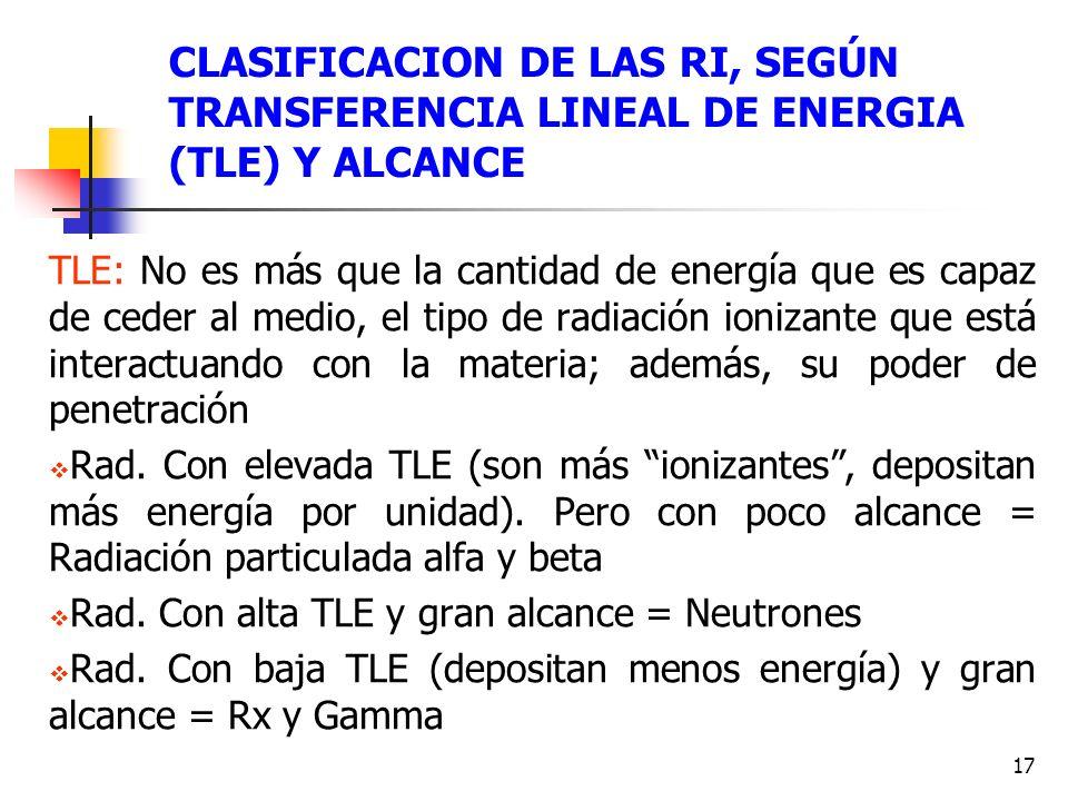 17 CLASIFICACION DE LAS RI, SEGÚN TRANSFERENCIA LINEAL DE ENERGIA (TLE) Y ALCANCE TLE: No es más que la cantidad de energía que es capaz de ceder al m