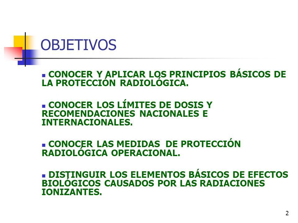 2 OBJETIVOS CONOCER Y APLICAR LOS PRINCIPIOS BÁSICOS DE LA PROTECCIÓN RADIOLÓGICA. CONOCER LOS LÍMITES DE DOSIS Y RECOMENDACIONES NACIONALES E INTERNA