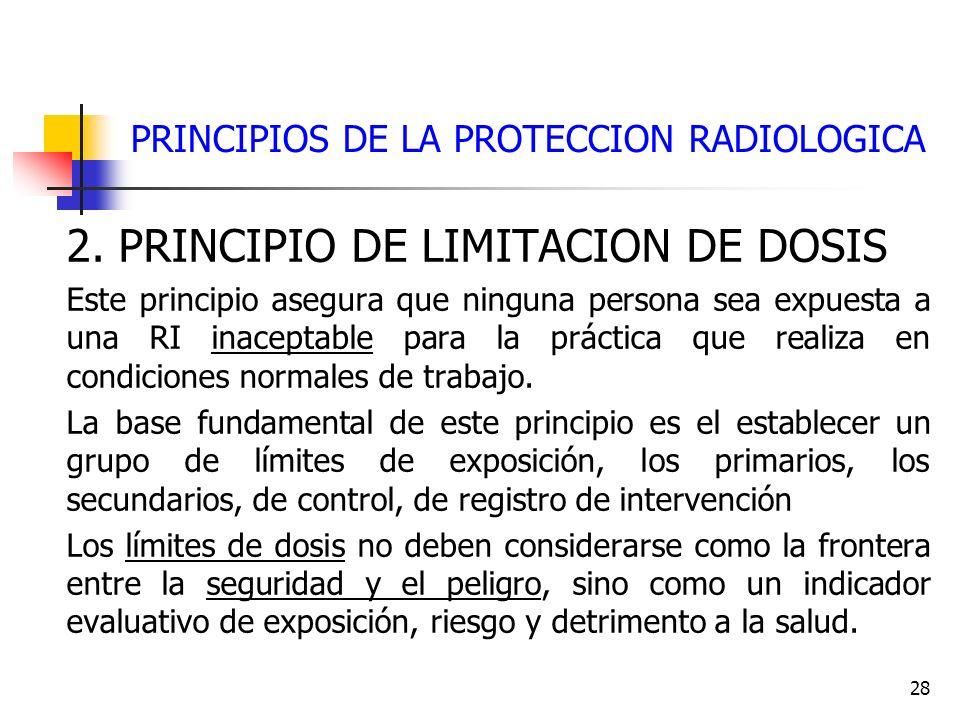 28 PRINCIPIOS DE LA PROTECCION RADIOLOGICA 2. PRINCIPIO DE LIMITACION DE DOSIS Este principio asegura que ninguna persona sea expuesta a una RI inacep