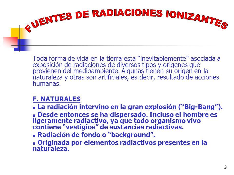 3 Toda forma de vida en la tierra esta inevitablemente asociada a exposición de radiaciones de diversos tipos y origenes que provienen del medioambien