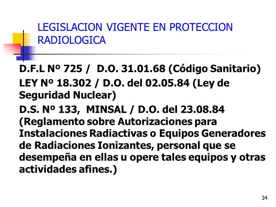 34 LEGISLACION VIGENTE EN PROTECCION RADIOLOGICA D.F.L Nº 725 / D.O. 31.01.68 (Código Sanitario) LEY Nº 18.302 / D.O. del 02.05.84 (Ley de Seguridad N