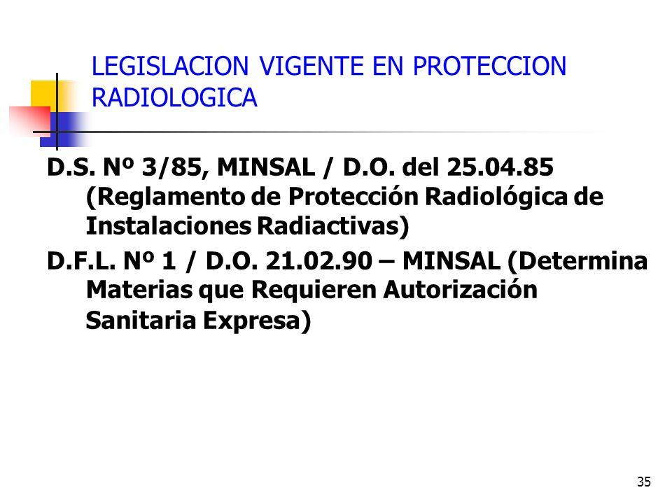 35 LEGISLACION VIGENTE EN PROTECCION RADIOLOGICA D.S. Nº 3/85, MINSAL / D.O. del 25.04.85 (Reglamento de Protección Radiológica de Instalaciones Radia