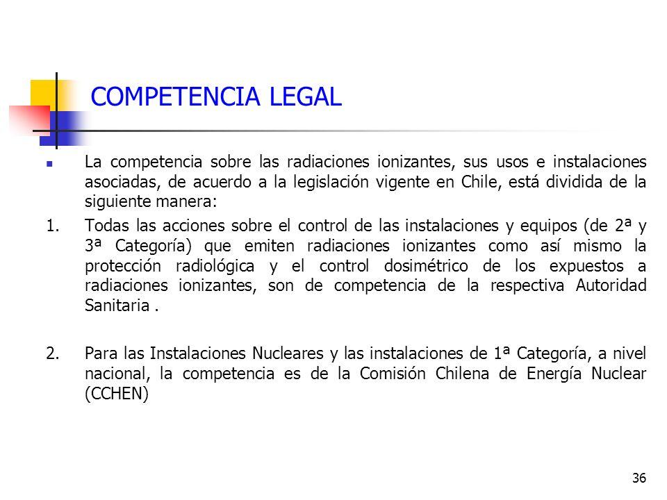36 COMPETENCIA LEGAL La competencia sobre las radiaciones ionizantes, sus usos e instalaciones asociadas, de acuerdo a la legislación vigente en Chile
