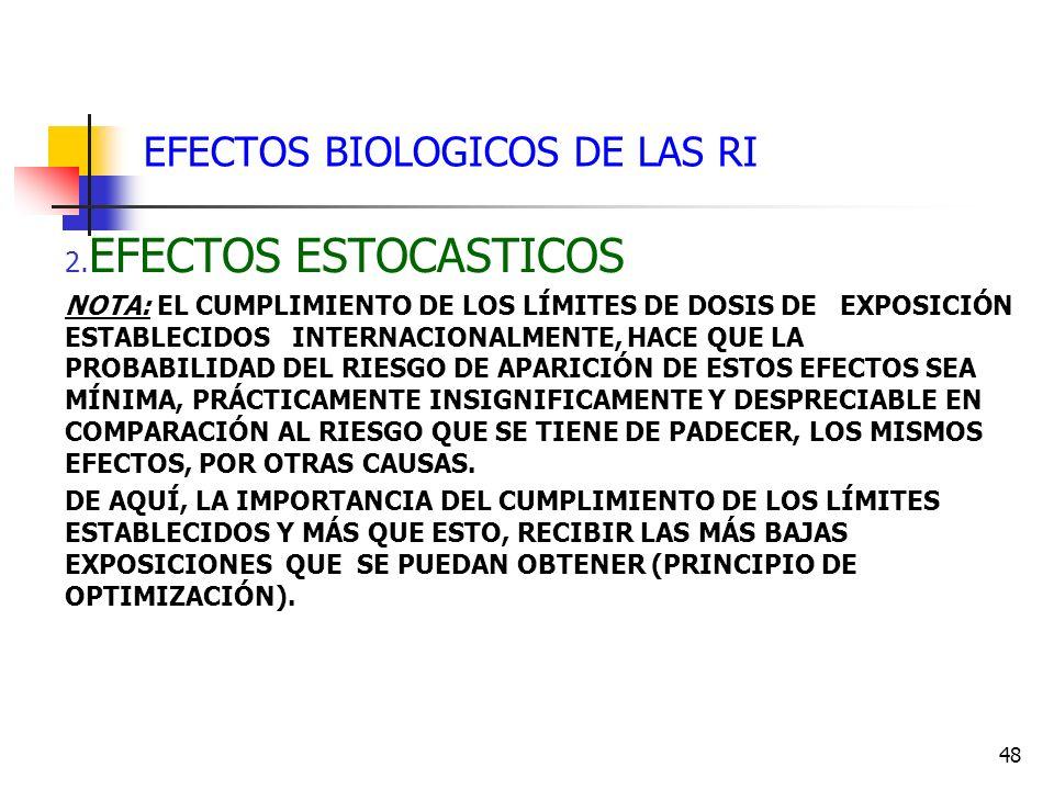 48 EFECTOS BIOLOGICOS DE LAS RI 2. EFECTOS ESTOCASTICOS NOTA: EL CUMPLIMIENTO DE LOS LÍMITES DE DOSIS DE EXPOSICIÓN ESTABLECIDOS INTERNACIONALMENTE, H