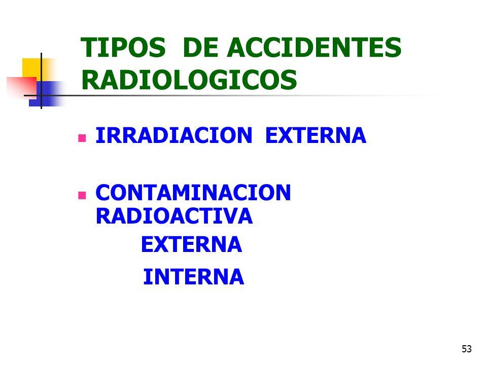 53 TIPOS DE ACCIDENTES RADIOLOGICOS IRRADIACION EXTERNA CONTAMINACION RADIOACTIVA EXTERNA INTERNA