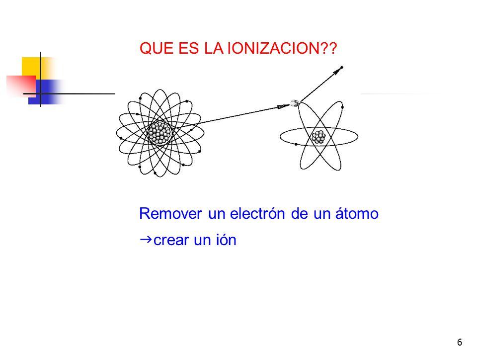 6 Remover un electrón de un átomo crear un ión QUE ES LA IONIZACION??