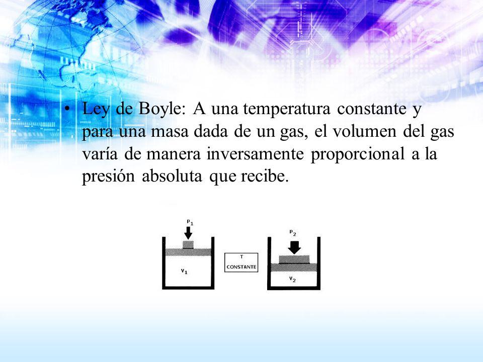Ley de Boyle: A una temperatura constante y para una masa dada de un gas, el volumen del gas varía de manera inversamente proporcional a la presión ab