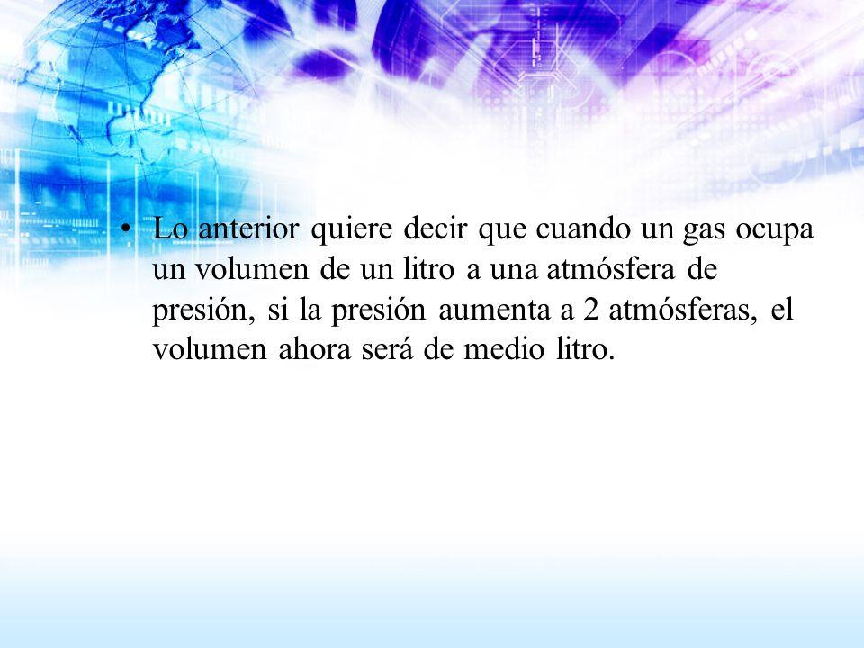 Lo anterior quiere decir que cuando un gas ocupa un volumen de un litro a una atmósfera de presión, si la presión aumenta a 2 atmósferas, el volumen a