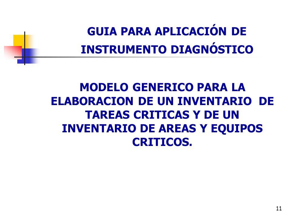 11 GUIA PARA APLICACIÓN DE INSTRUMENTO DIAGNÓSTICO MODELO GENERICO PARA LA ELABORACION DE UN INVENTARIO DE TAREAS CRITICAS Y DE UN INVENTARIO DE AREAS