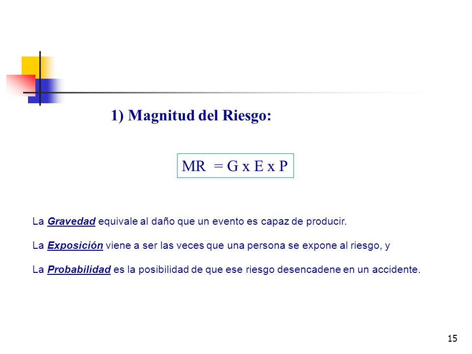 15 1) Magnitud del Riesgo: La Gravedad equivale al daño que un evento es capaz de producir. La Exposición viene a ser las veces que una persona se exp