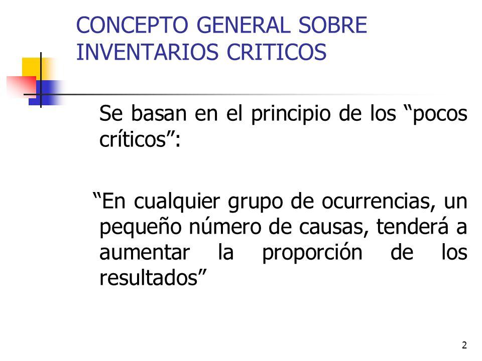 2 CONCEPTO GENERAL SOBRE INVENTARIOS CRITICOS Se basan en el principio de los pocos críticos: En cualquier grupo de ocurrencias, un pequeño número de