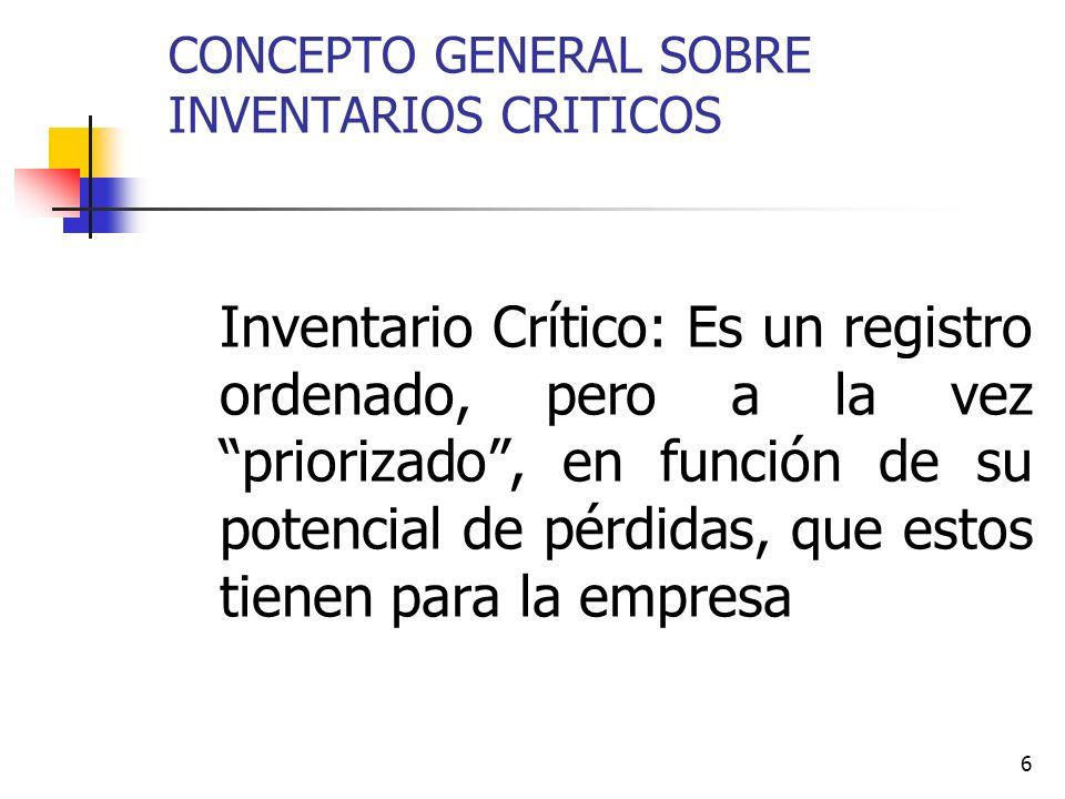 6 CONCEPTO GENERAL SOBRE INVENTARIOS CRITICOS Inventario Crítico: Es un registro ordenado, pero a la vez priorizado, en función de su potencial de pér