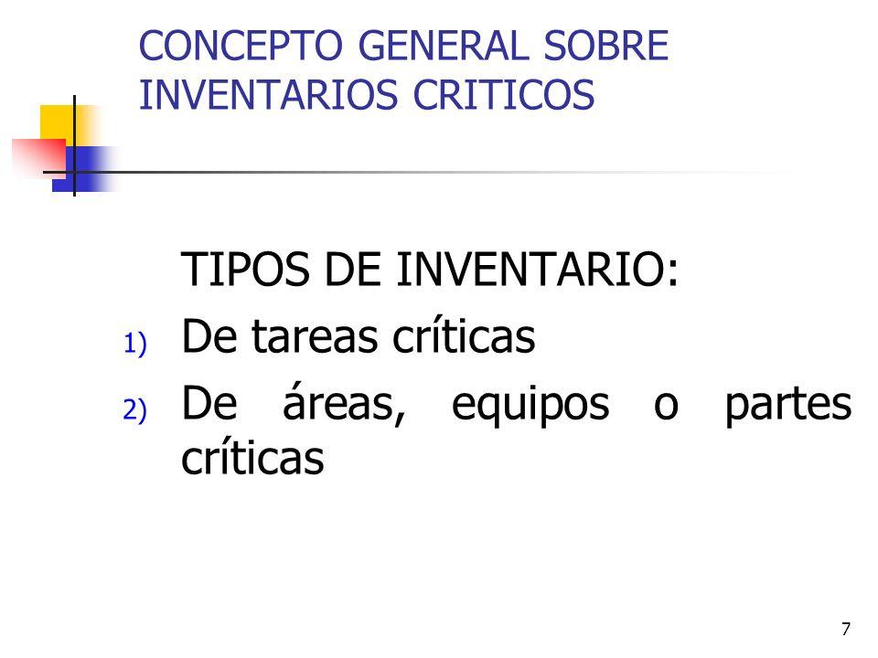 7 CONCEPTO GENERAL SOBRE INVENTARIOS CRITICOS TIPOS DE INVENTARIO: 1) De tareas críticas 2) De áreas, equipos o partes críticas