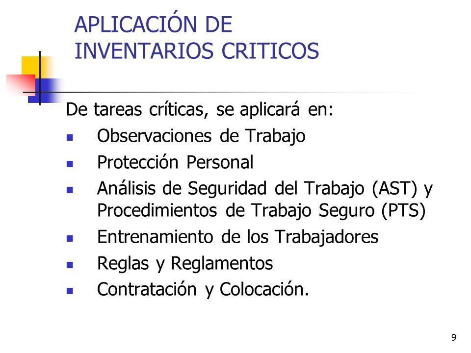 9 APLICACIÓN DE INVENTARIOS CRITICOS De tareas críticas, se aplicará en: Observaciones de Trabajo Protección Personal Análisis de Seguridad del Trabaj