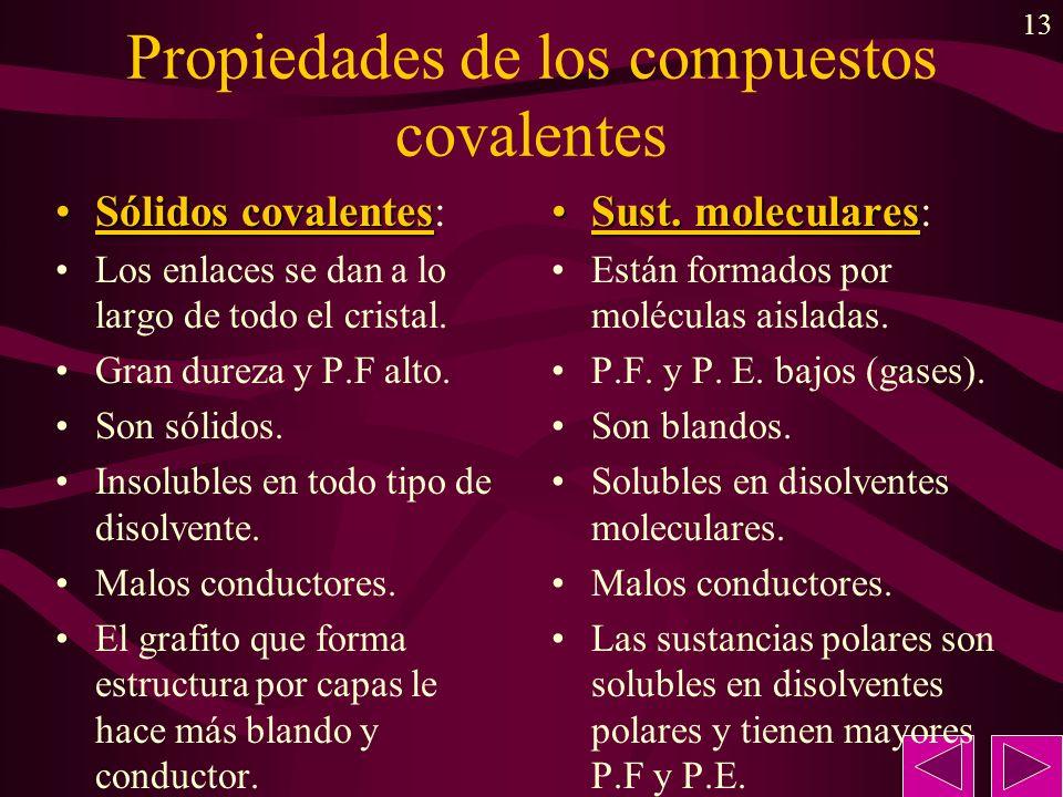 13 Propiedades de los compuestos covalentes Sólidos covalentesSólidos covalentes: Los enlaces se dan a lo largo de todo el cristal. Gran dureza y P.F