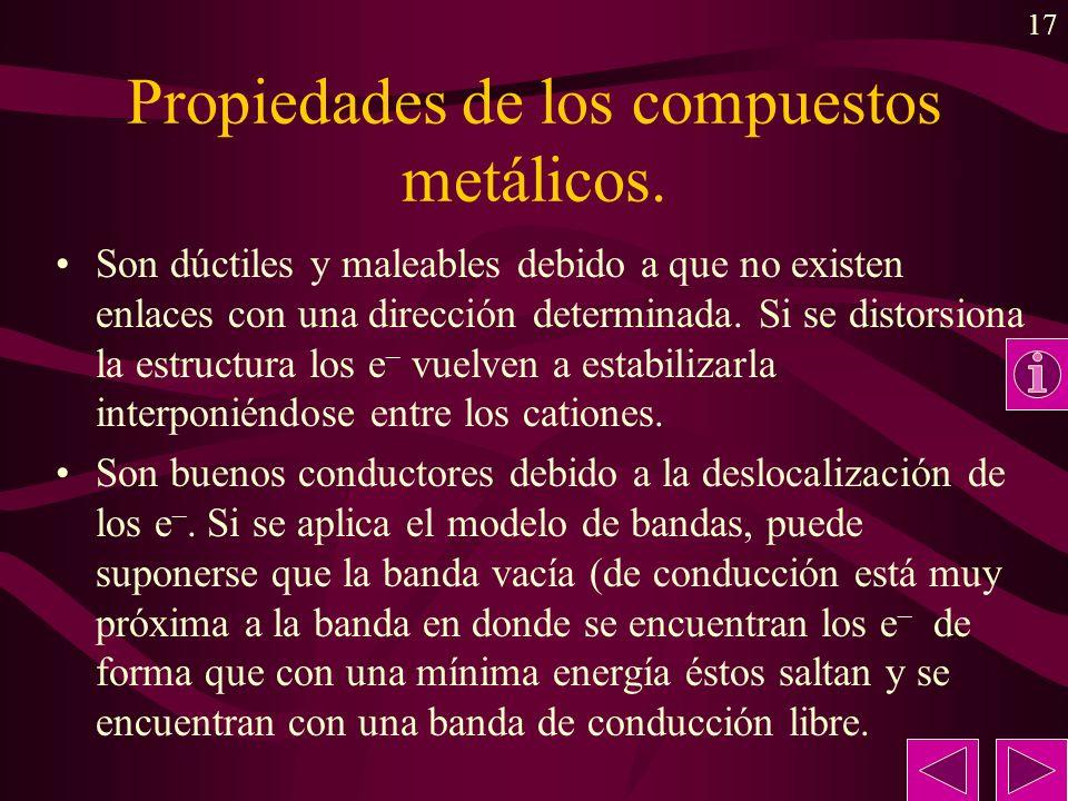 17 Propiedades de los compuestos metálicos. Son dúctiles y maleables debido a que no existen enlaces con una dirección determinada. Si se distorsiona