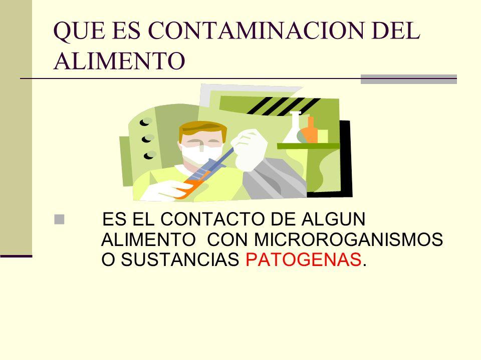 QUE ES CONTAMINACION DEL ALIMENTO ES EL CONTACTO DE ALGUN ALIMENTO CON MICROROGANISMOS O SUSTANCIAS PATOGENAS.