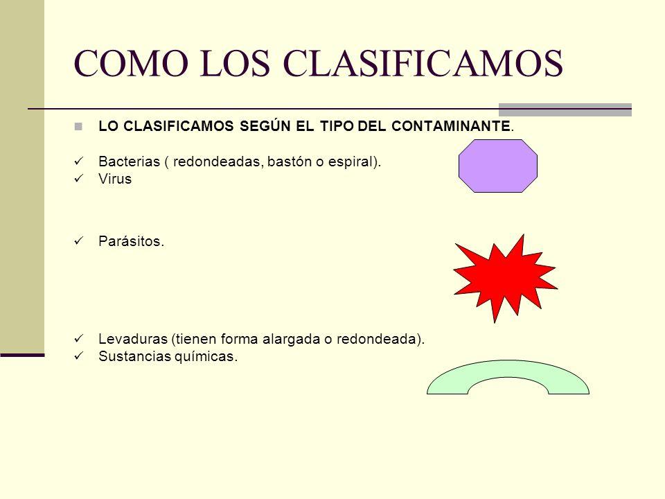 COMO LOS CLASIFICAMOS LO CLASIFICAMOS SEGÚN EL TIPO DEL CONTAMINANTE. Bacterias ( redondeadas, bastón o espiral). Virus Parásitos. Levaduras (tienen f