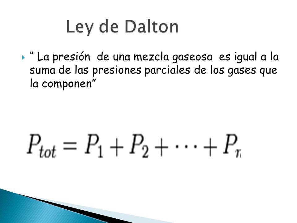 La presión de una mezcla gaseosa es igual a la suma de las presiones parciales de los gases que la componen