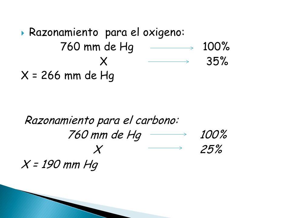 Presión total: es igual a la suma de las presiones parciales : Cloro= 304mm de Hg Oxígeno=266 mm de Hg Carbono=190 mm de Hg Presión total =760 mm de Hg.