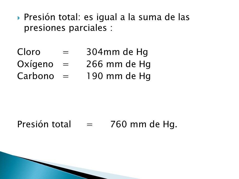 Presión total: es igual a la suma de las presiones parciales : Cloro= 304mm de Hg Oxígeno=266 mm de Hg Carbono=190 mm de Hg Presión total =760 mm de H