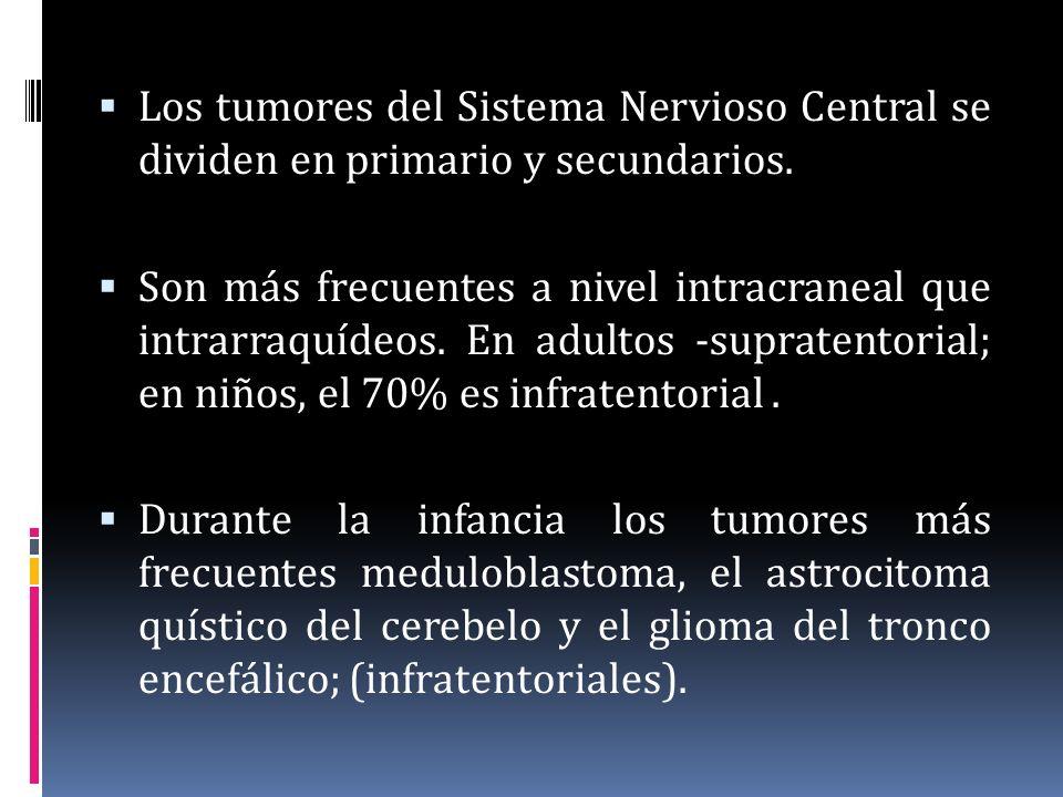 Los tumores del Sistema Nervioso Central se dividen en primario y secundarios. Son más frecuentes a nivel intracraneal que intrarraquídeos. En adultos