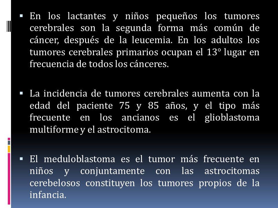 En los lactantes y niños pequeños los tumores cerebrales son la segunda forma más común de cáncer, después de la leucemia. En los adultos los tumores