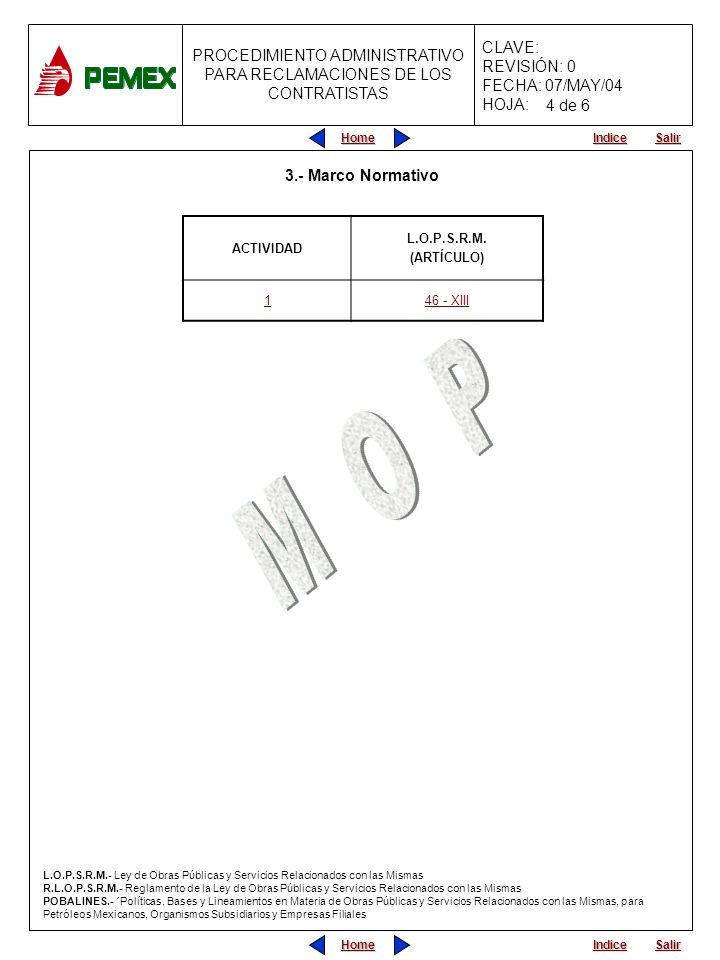 Home Salir Indice Home Salir Indice PROCEDIMIENTO ADMINISTRATIVO PARA RECLAMACIONES DE LOS CONTRATISTAS CLAVE: REVISIÓN: 0 FECHA: 07/MAY/04 HOJA: ACTIVIDAD L.O.P.S.R.M.