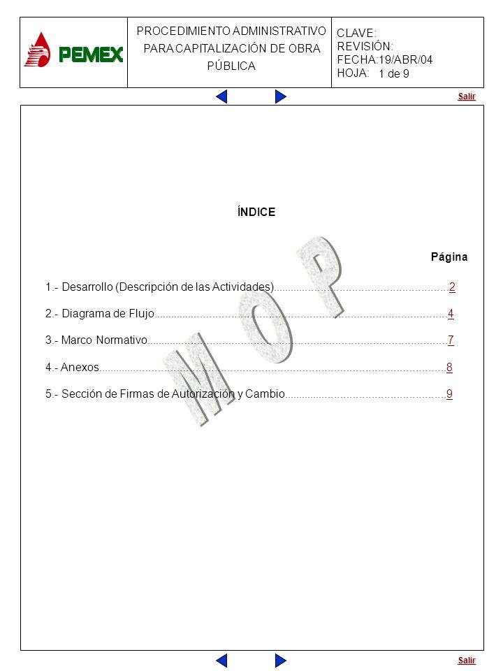 Salir PROCEDIMIENTO ADMINISTRATIVO PARA CAPITALIZACIÓN DE OBRA PÚBLICA CLAVE: REVISIÓN: FECHA:19/ABR/04 HOJA: ÍNDICE Página 1.- Desarrollo (Descripció