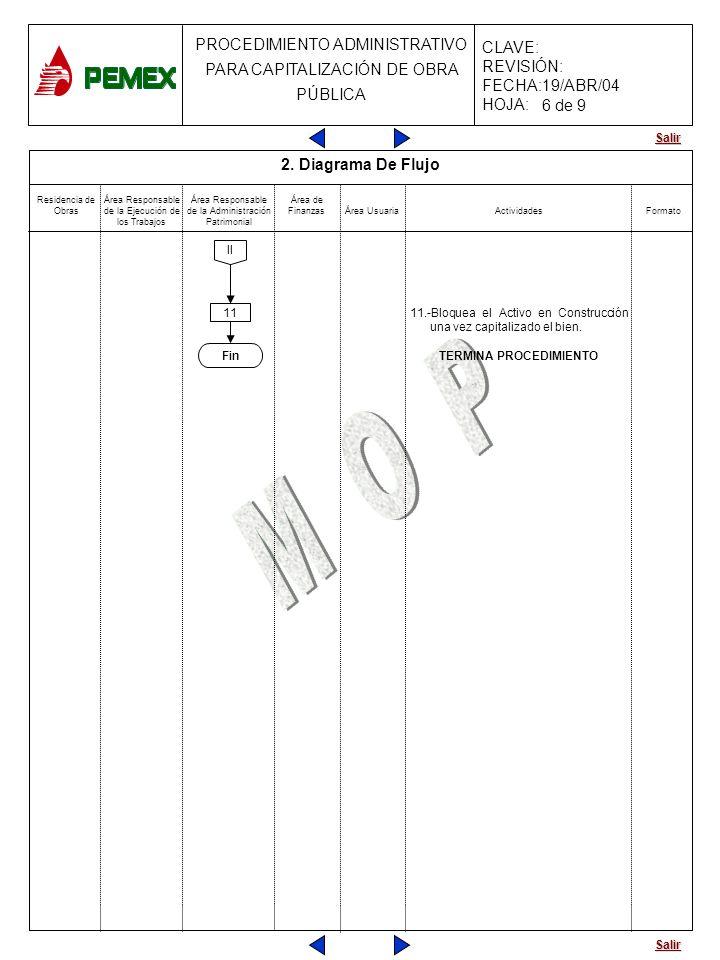 Salir PROCEDIMIENTO ADMINISTRATIVO PARA CAPITALIZACIÓN DE OBRA PÚBLICA CLAVE: REVISIÓN: FECHA:19/ABR/04 HOJA: 11.-Bloquea el Activo en Construcción un