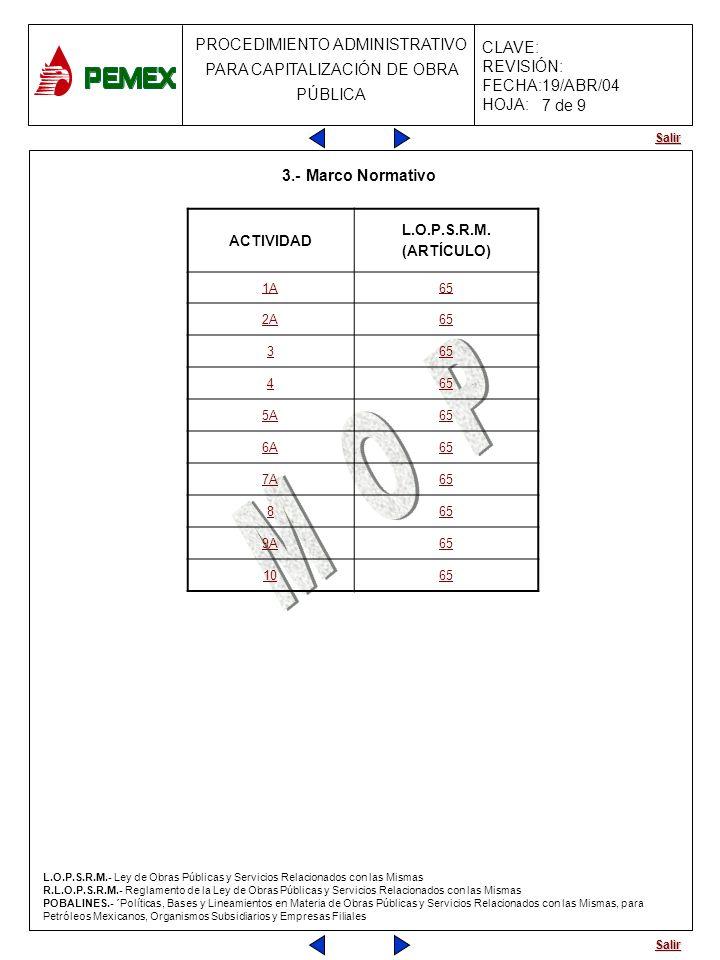 Salir PROCEDIMIENTO ADMINISTRATIVO PARA CAPITALIZACIÓN DE OBRA PÚBLICA CLAVE: REVISIÓN: FECHA:19/ABR/04 HOJA: 4.- ANEXOS (No existen anexos) 8 de 9