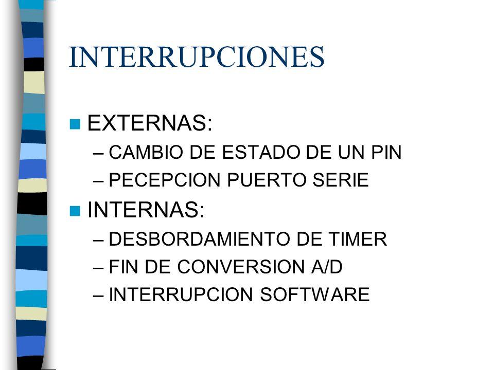 INTERRUPCIONES EXTERNAS: –CAMBIO DE ESTADO DE UN PIN –PECEPCION PUERTO SERIE INTERNAS: –DESBORDAMIENTO DE TIMER –FIN DE CONVERSION A/D –INTERRUPCION S