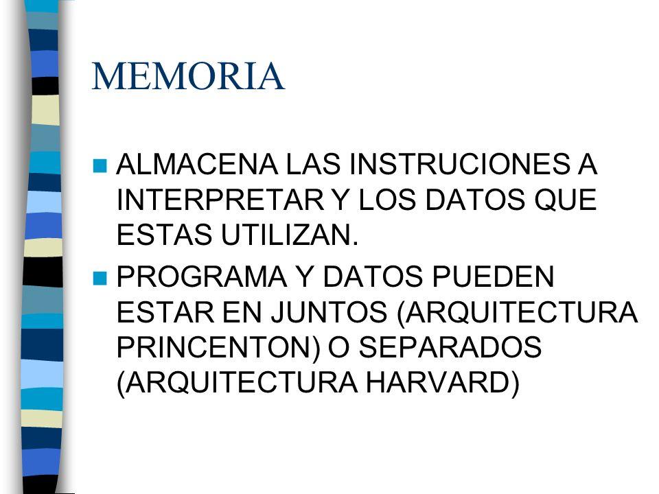 MEMORIA ALMACENA LAS INSTRUCIONES A INTERPRETAR Y LOS DATOS QUE ESTAS UTILIZAN. PROGRAMA Y DATOS PUEDEN ESTAR EN JUNTOS (ARQUITECTURA PRINCENTON) O SE