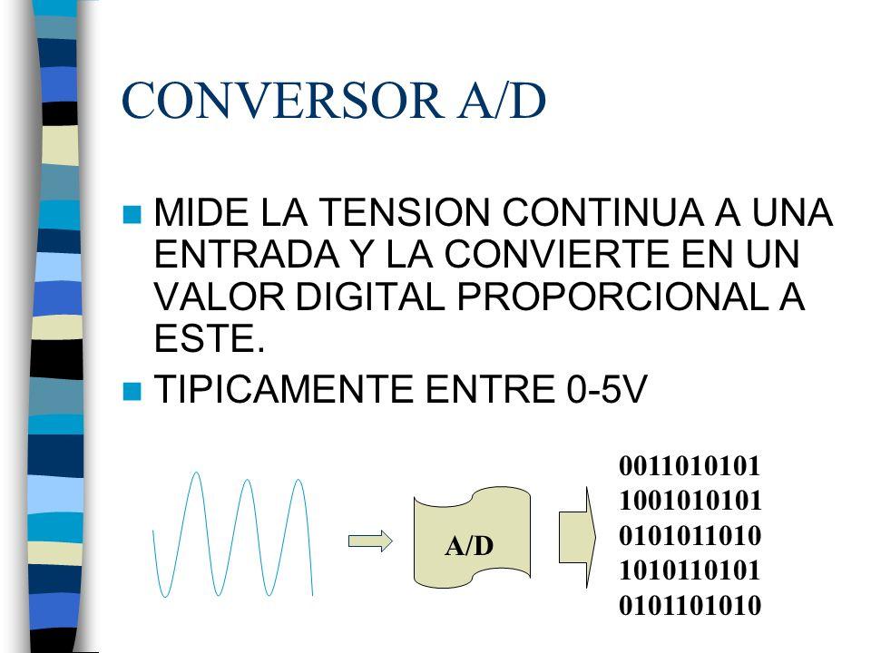 CONVERSOR A/D MIDE LA TENSION CONTINUA A UNA ENTRADA Y LA CONVIERTE EN UN VALOR DIGITAL PROPORCIONAL A ESTE. TIPICAMENTE ENTRE 0-5V A/D 0011010101 100