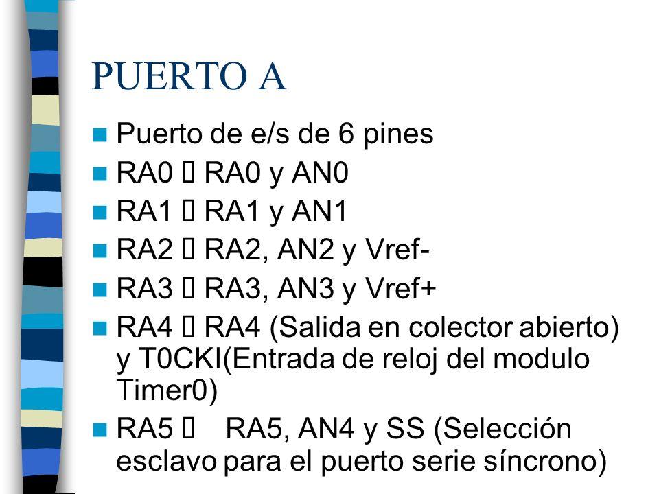 PUERTO A Puerto de e/s de 6 pines RA0 RA0 y AN0 RA1 RA1 y AN1 RA2 RA2, AN2 y Vref- RA3 RA3, AN3 y Vref+ RA4 RA4 (Salida en colector abierto) y T0CKI(Entrada de reloj del modulo Timer0) RA5 RA5, AN4 y SS (Selección esclavo para el puerto serie síncrono)