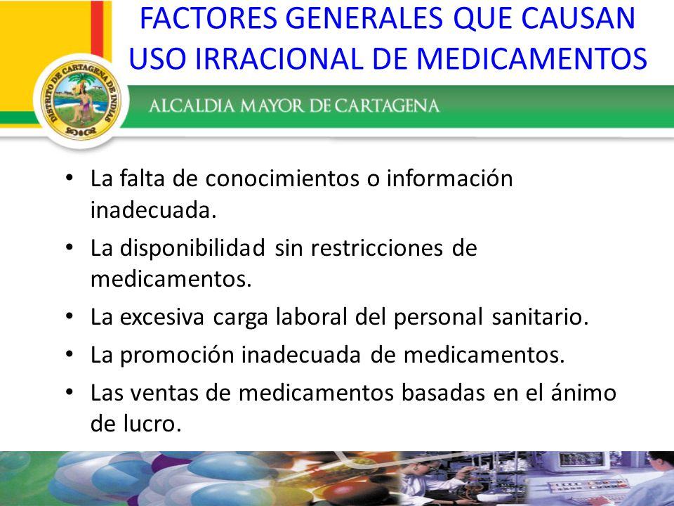 CONSECUENCIA DE USO IRRACIONAL DE MEDICAMENTOS Aumento de morbilidad y riesgo de mortalidad.