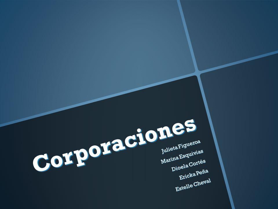La corporación moderna de hoy en día Operaciones de las empresas: Operaciones de las empresas: Afectan al medio ambiente.