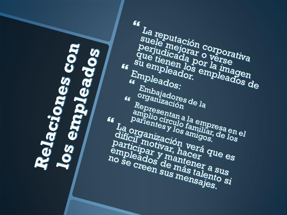 Relaciones con los empleados La reputación corporativa suele mejorar o verse perjudicada por la imagen que tienen los empleados de su empleador.