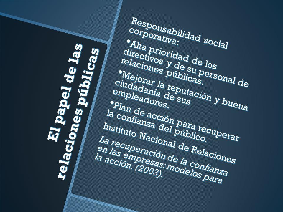 El papel de las relaciones públicas Responsabilidad social corporativa: Alta prioridad de los directivos y de su personal de relaciones públicas.