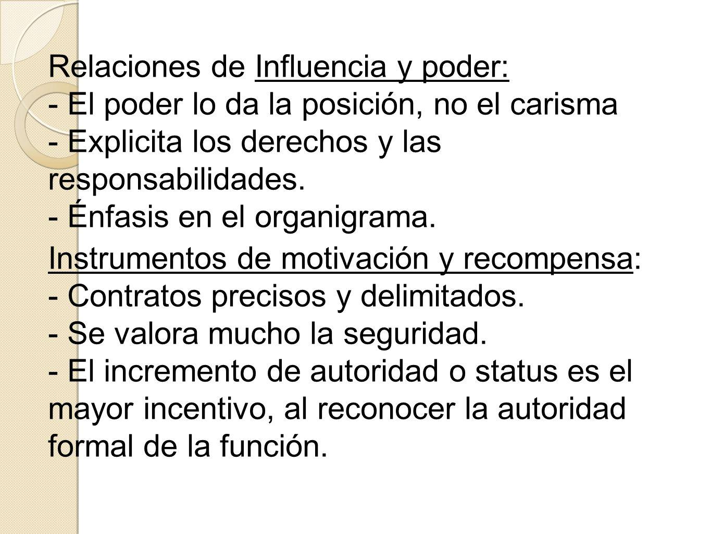 Relaciones de Influencia y poder: - El poder lo da la posición, no el carisma - Explicita los derechos y las responsabilidades. - Énfasis en el organi