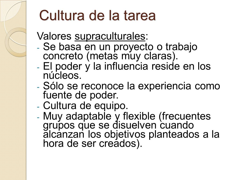 Cultura de la tarea Valores supraculturales: - Se basa en un proyecto o trabajo concreto (metas muy claras). - El poder y la influencia reside en los