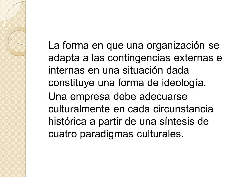 La forma en que una organización se adapta a las contingencias externas e internas en una situación dada constituye una forma de ideología. Una empres
