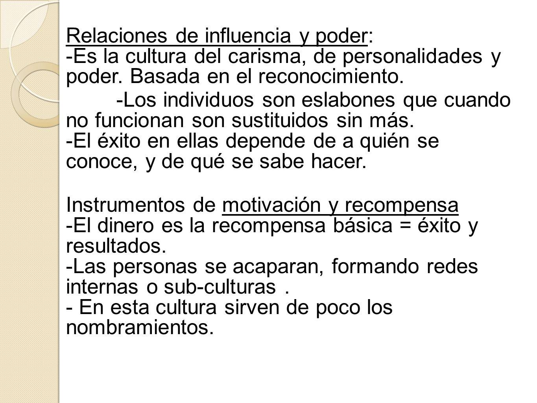 Relaciones de influencia y poder: -Es la cultura del carisma, de personalidades y poder. Basada en el reconocimiento. -Los individuos son eslabones qu